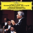 Beethoven: Symphonies No.5 & No.7
