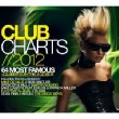 Clubcharts 2012