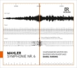 Symphony No.6 : Harding / Bavarian Radio Symphony Orchestra