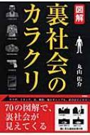 丸山佑介/図解裏社会のカラクリ