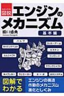 図説 エンジンのメカニズム 基本編 MOTOR SPORTS BOOKS