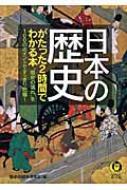 """日本の歴史がたった2時間でわかる本 """"歴史の流れ""""を100のポイントで、すっきり把握! KAWADE夢文庫"""