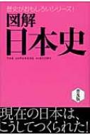 図解日本史 歴史がおもしろいシリーズ!