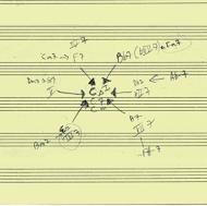 John Schott's Actual Trio