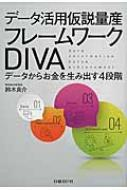 データ活用仮説量産 フレームワークDIVA データからお金を生み出す4段階