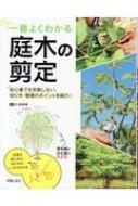 一番よくわかる庭木の剪定 初心者でも失敗しない、切り方・管理のポイントを紹介!