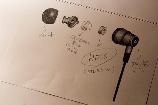 アクセス AH-HD98