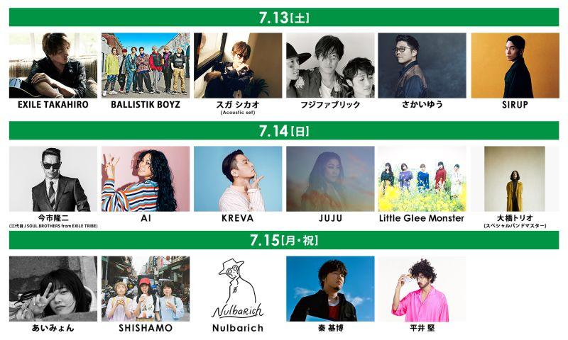 J-WAVE LIVE 20th ANNIVERSARY EDITION 出演アーティスト