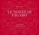 『フィガロの結婚』全曲 クルレンツィス&ムジカエテルナ、ケルメス、ヴァン・ホルン、他(2013 ステレオ)(4LP)