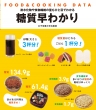 糖質早わかり 炭水化物や食物繊維の量もひと目でわかる