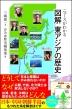 ニュースがわかる図解東アジアの歴史 SBビジュアル新書