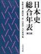 日本史総合年表 第三版