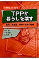 TPPが暮らしを壊す 雇用、食生活、保険・医療の危機