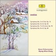 交響曲第8番、第7番、第6番、第3番 チョン・ミョンフン&ウィーン・フィル(2CD)