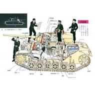 ドイツ機甲軍団 ジャガーバックス