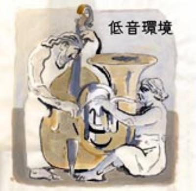低音環境 (紙ジャケ仕様)