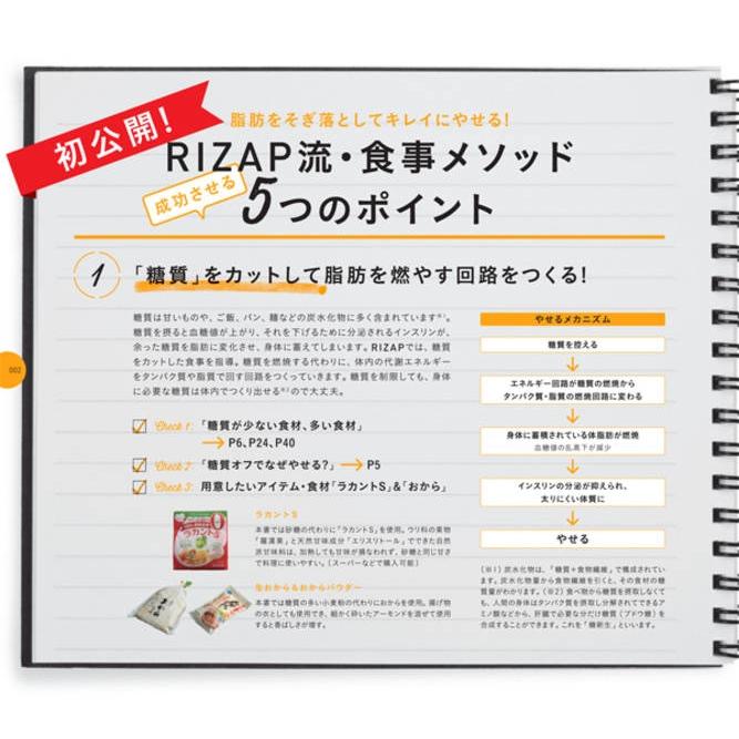 7a0b149c0abc ライザップごはん 決定版 おうちで簡単! : ライザップ | HMV&BOOKS ...