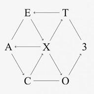 EXO 3集フルアルバム『EX'ACT』でカムバック